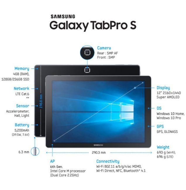 Galaxy TabPro S specification