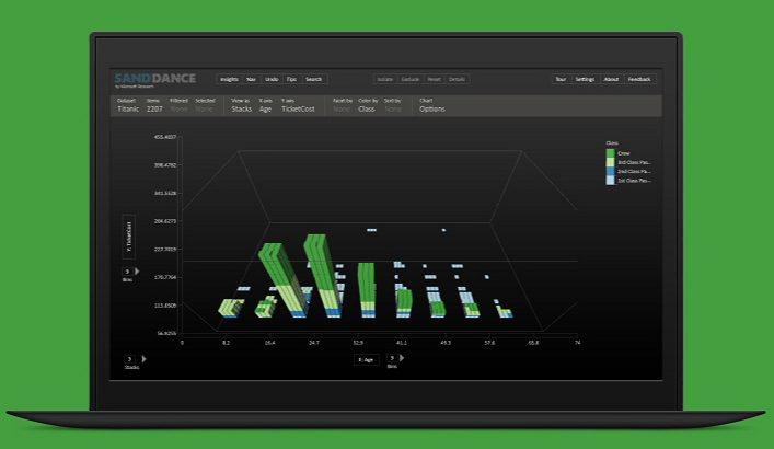 Microsoft SandDance visualization tool