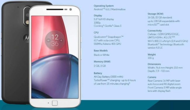 Moto G4 Plus Specs