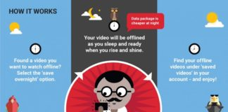YouTube Offline Video Smart Offline