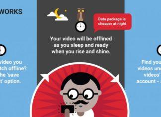 YouTube Offline Video Smart Offline