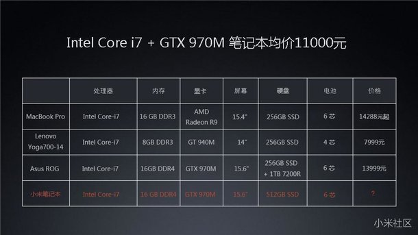 Mi-Notebook-Specs-price