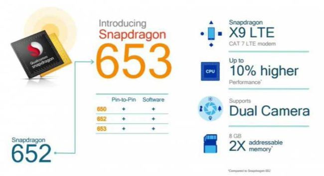 qualcomm-snapdragon-653