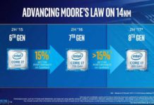 Intel 8th Generation 'Cannon Lake' processors coming in mid-2017
