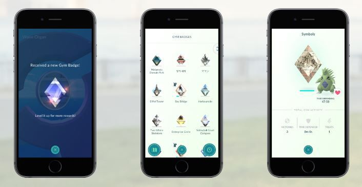 Pokemon Go Raid Battles and New Gym Features Sihmar (4)