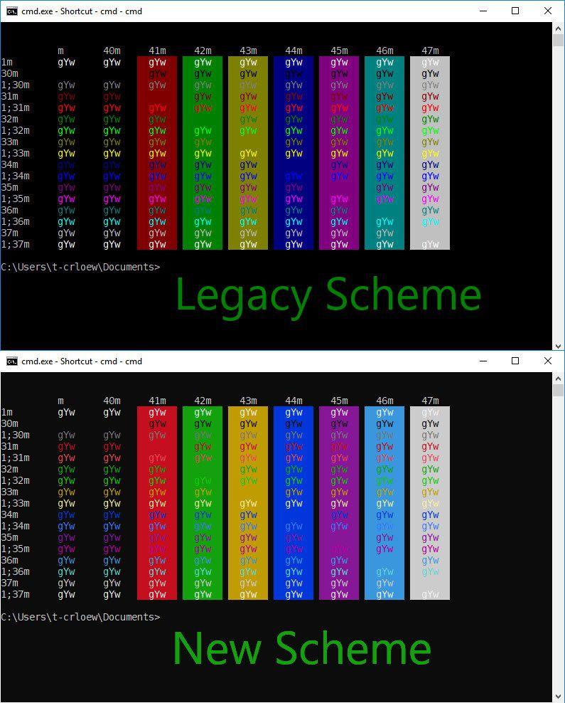 Windows 10 CMD Color-sihmar