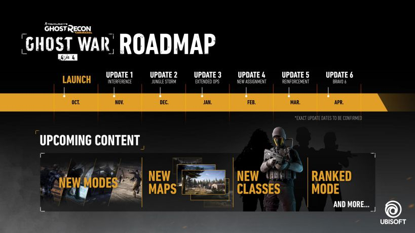 Ghost Recon Wildlands Interference update