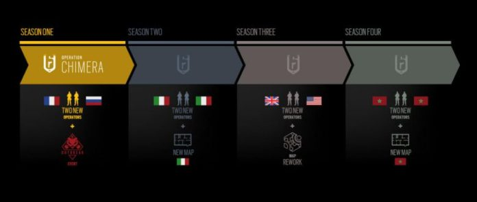 Rainbow Six Siege DLC